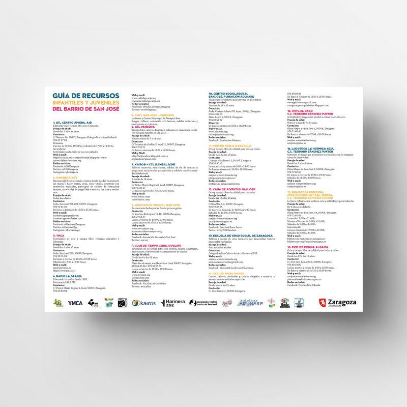 Diseño gráfico de un folleto y mapa Zaragoza