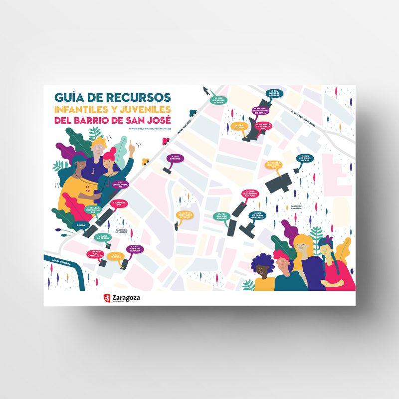 Guía de recursos infantiles y juveniles | Diseño gráfico